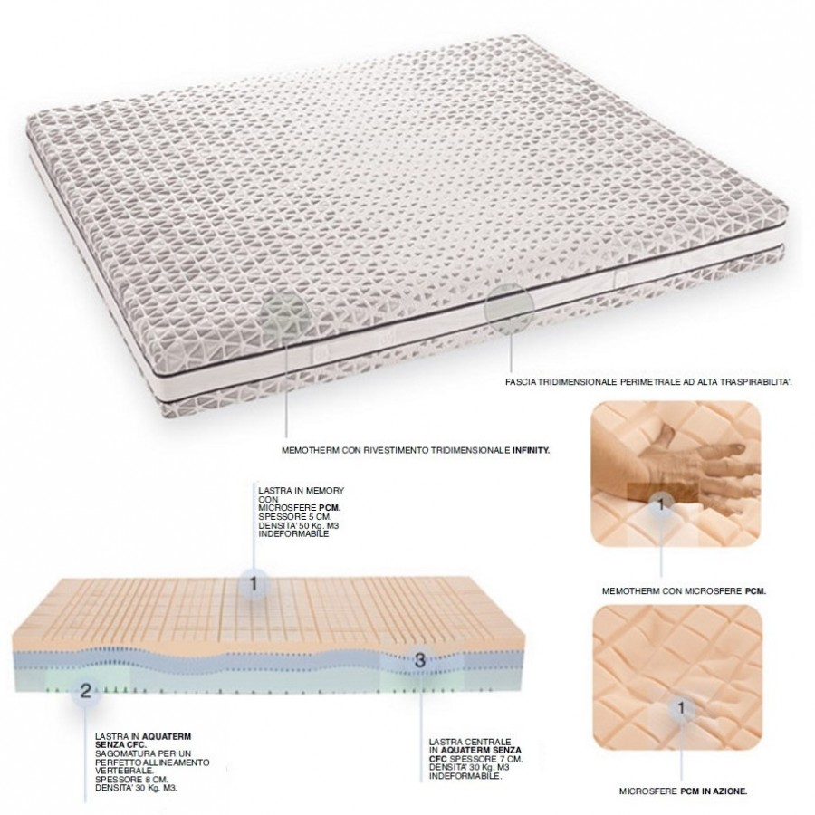 materasso-memory-therm-h24